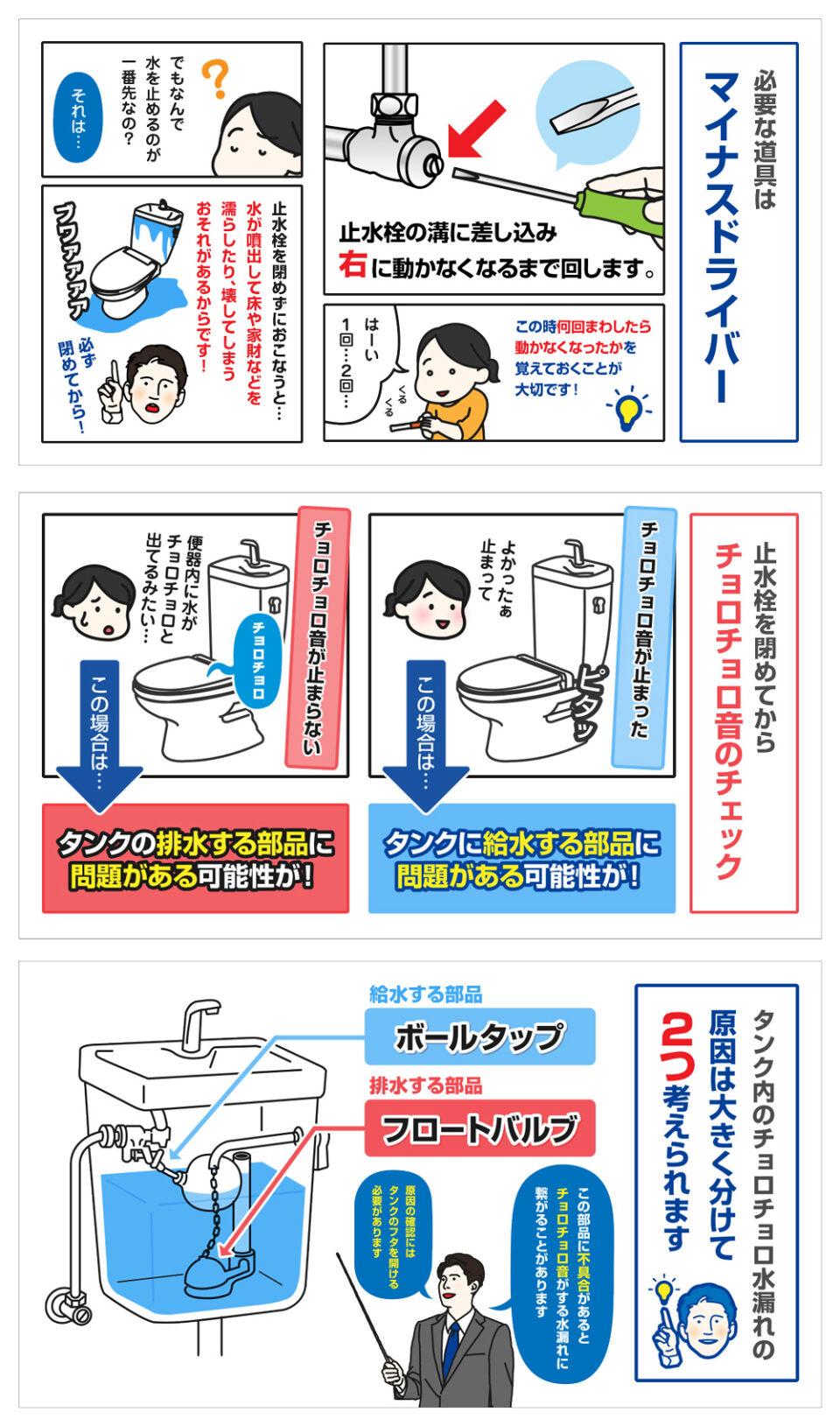 トイレタンクの水漏れ修理方法-2