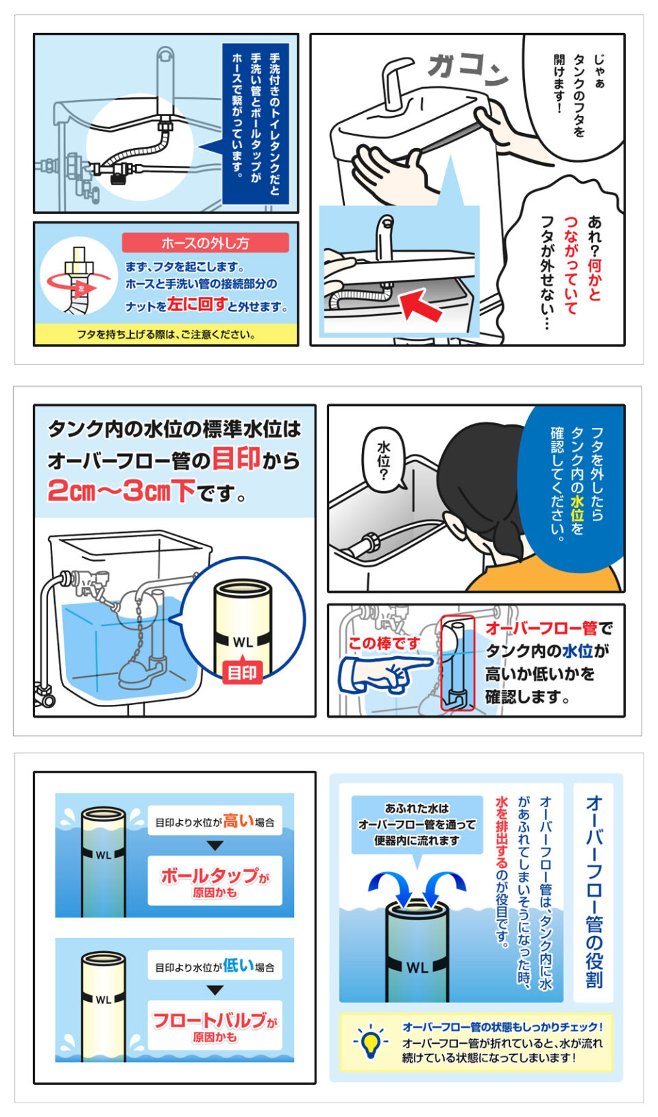 トイレタンクの水漏れ修理方法-3