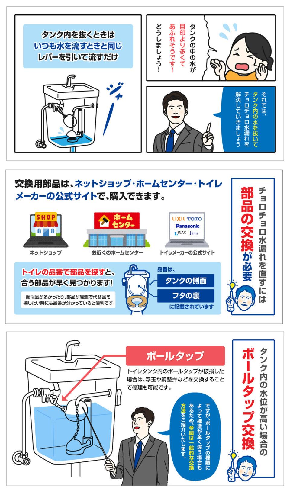 トイレタンクの水漏れ修理方法-4