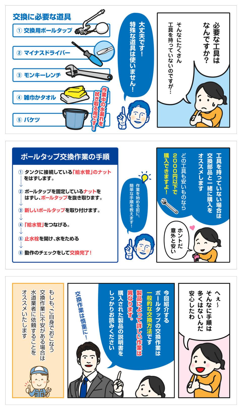 トイレタンクの水漏れ修理方法-5