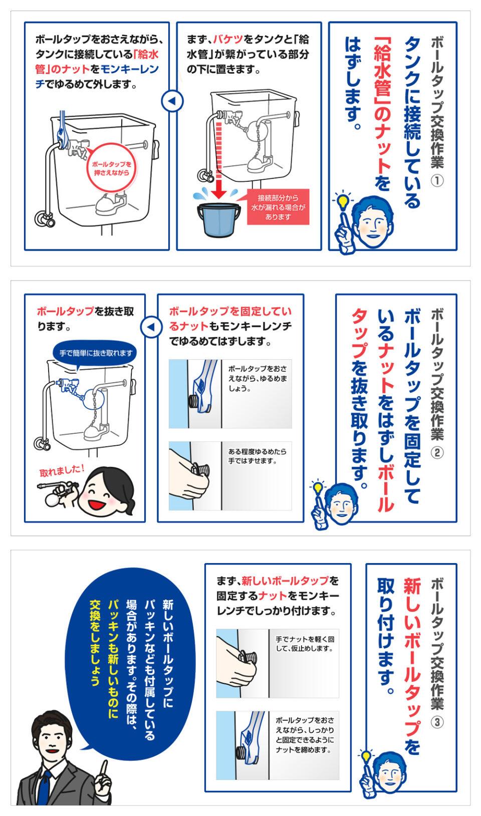 トイレタンクの水漏れ修理方法-6