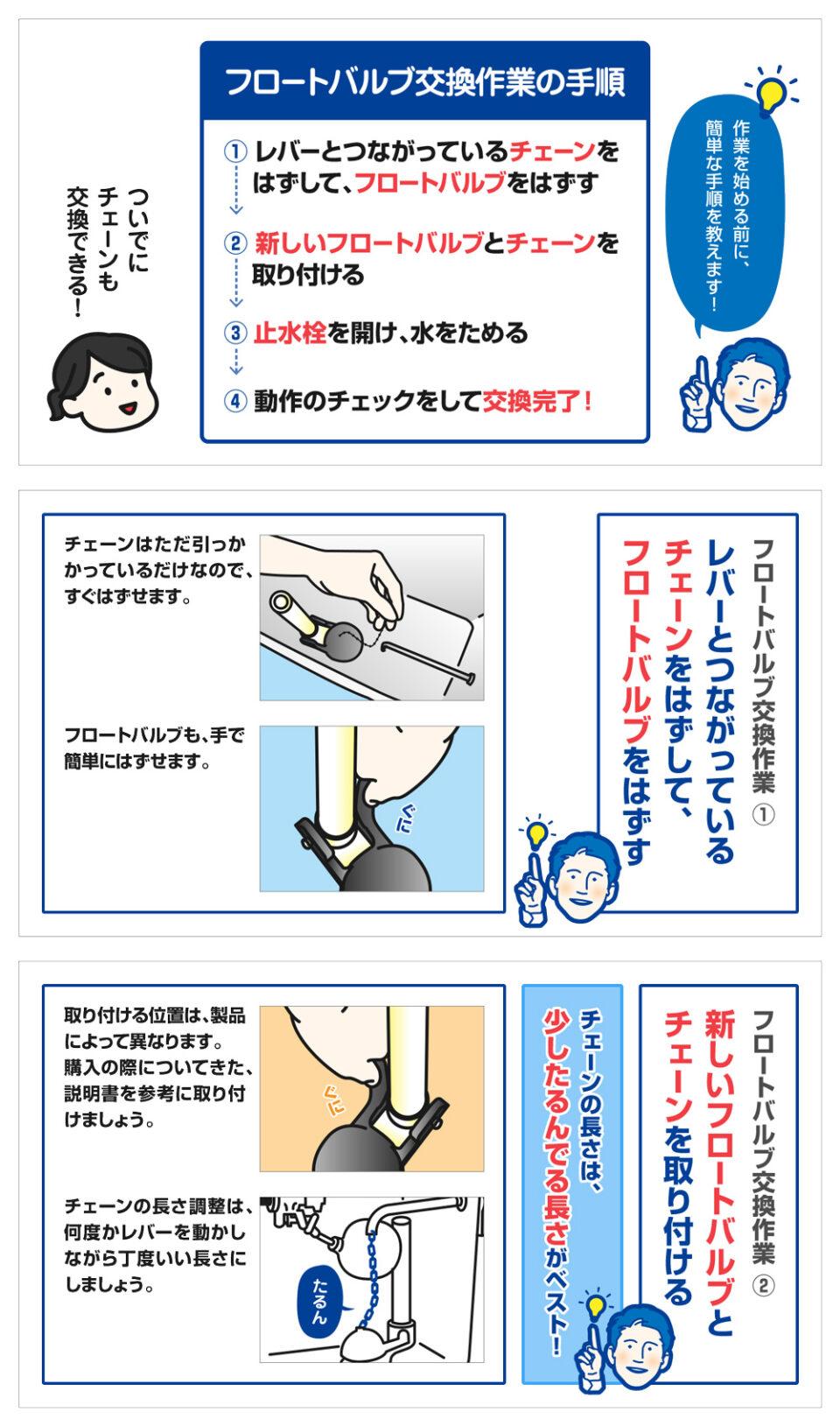 トイレタンクの水漏れ修理方法-9