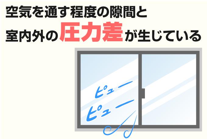 窓サッシの隙間風