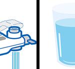 浄水器交換方法