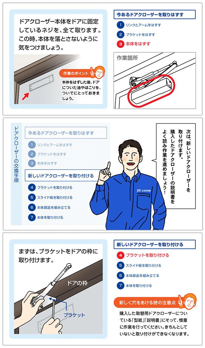 ドアクローザーの交換方法-5