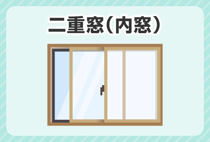 二重窓(内窓)